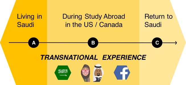 cross-sectional-study